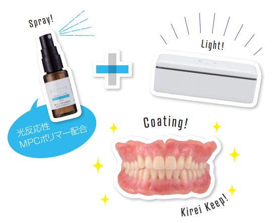 お知らせ「義歯などの口腔内装置にコーティングを!」